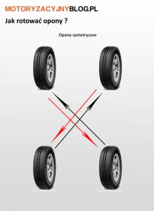 Rotowanie opon symetrycznych